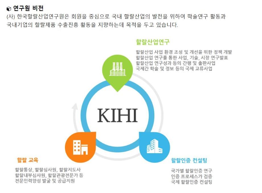 한국할랄산업연구원1.JPG