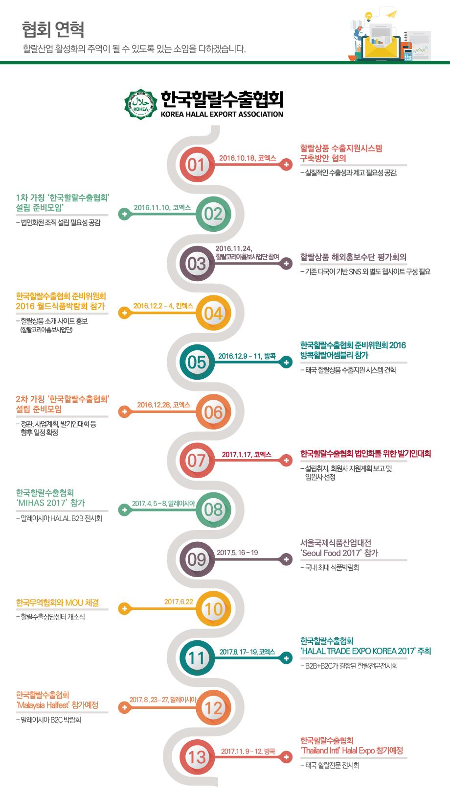 할랄수출협회-콘텐츠.jpg